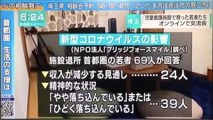 NHK:緊急事態宣言を受けてブリッジフォースマイルが実施したアンケート調査が紹介されました。
